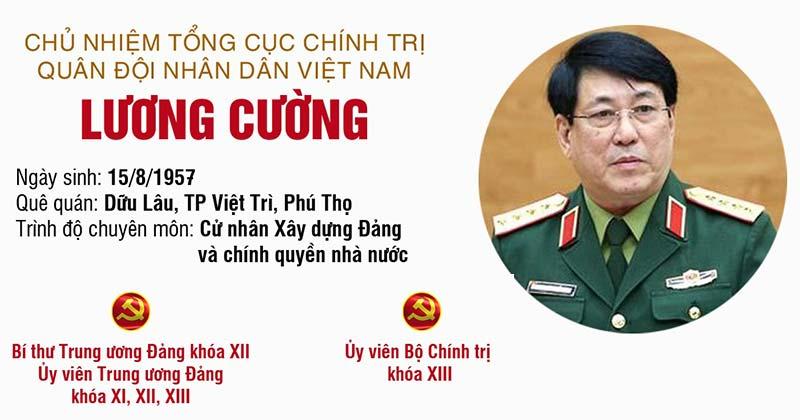 Đại tướng Lương Cường, Chủ nhiệm Tổng cục Chính trị QĐND Việt Nam
